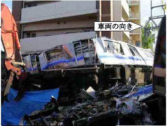 □JR福知山線脱線事故ースロー経...